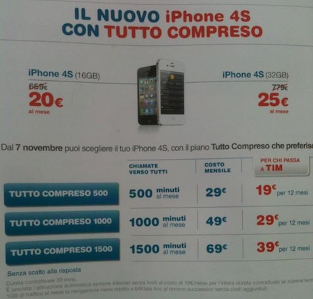 iphone 4s tim