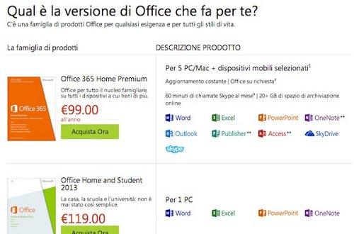 Edizioni-Office-2013