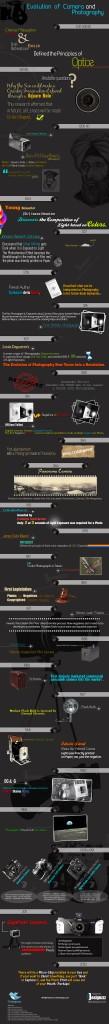 designzzz infographic final 109x1024