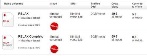 iPhone-5-Vodafone