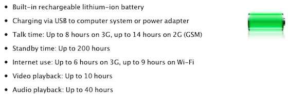 iphone_4s_battery_specs
