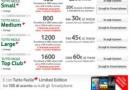 iPhone 4S: le tariffe Vodafone