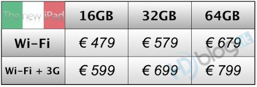 prezzo-il-nuovo-ipad-italia